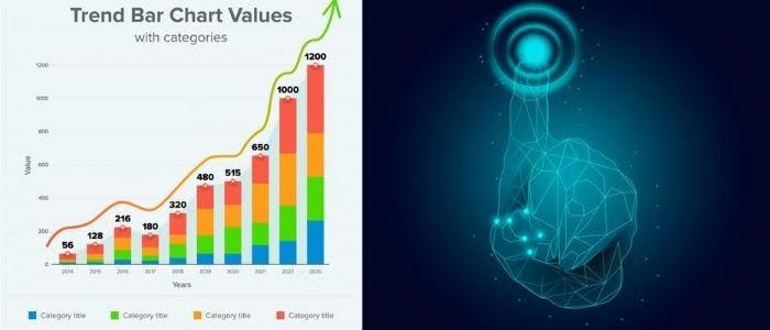 LED Probes Market