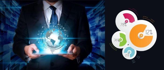 Laser Tracking System Market