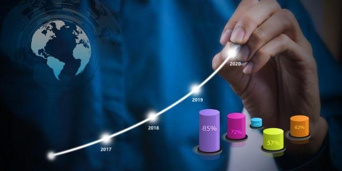3D 4D Technology Market